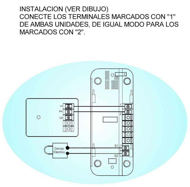 ELECTROFONIA s.r.l. - Manuales por Familia